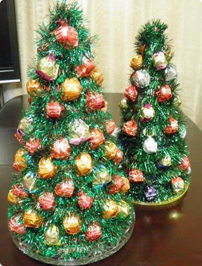 Тема: новогодняя елка